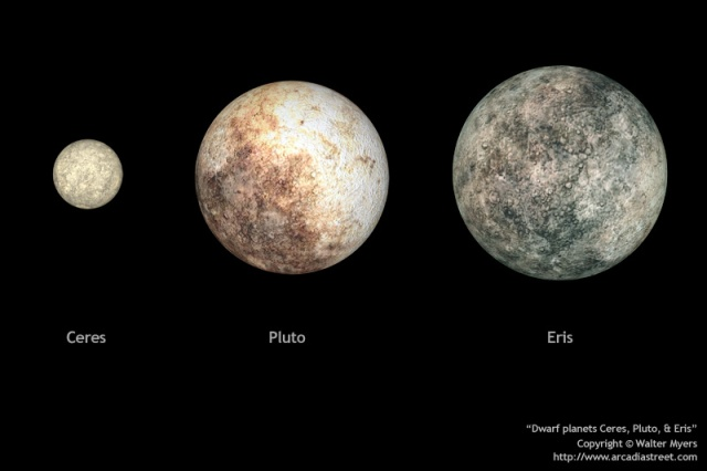 dwarf_planets_compared_800