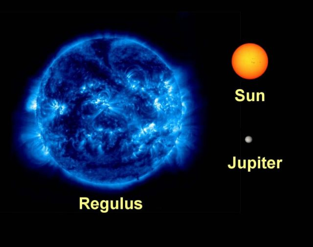 regulus_sun_comparison-e1489500575309