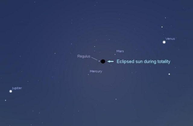 regulus-planets-sun-8-21-2017-Eddie-e1477595696172